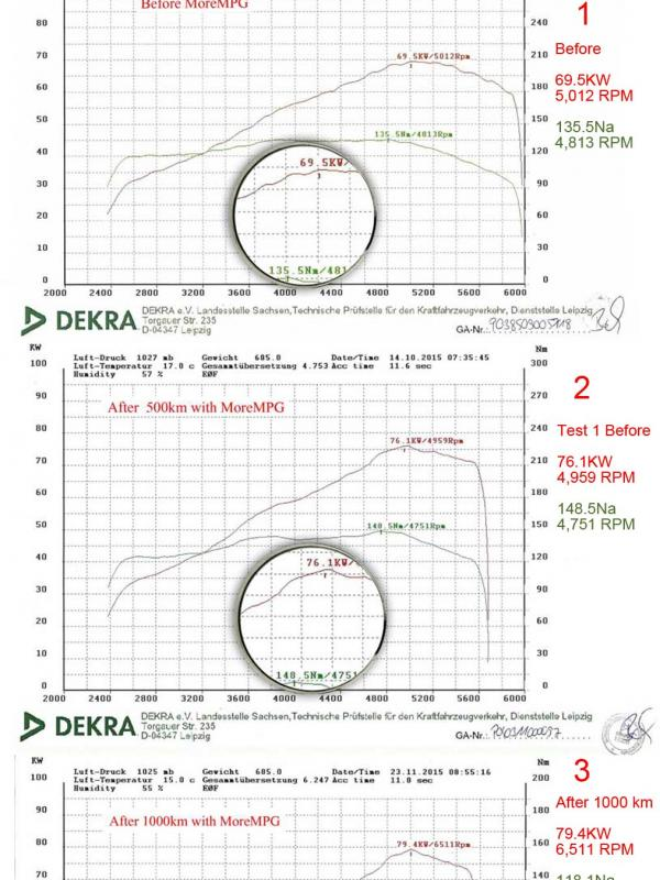 Dekra Dyno & Compression Before treatment